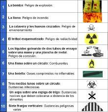 simbolos de bioseguridad