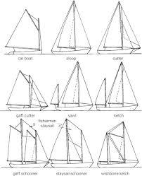 sailboat rig