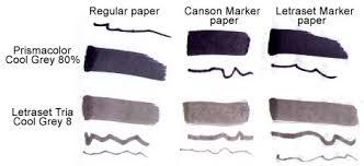 blending markers