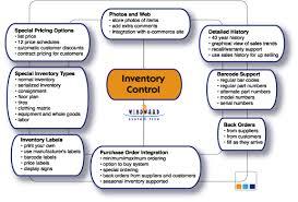 inventory control methods
