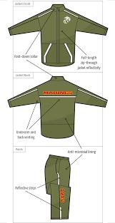 new marines uniform