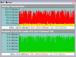 network meter