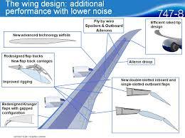 airplane wings design
