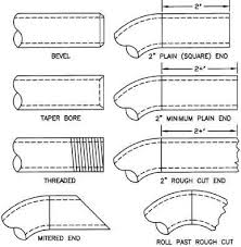 rolling pipe