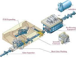 glass manufacture process