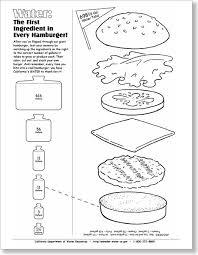 sandwich order form