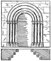 pillars architecture
