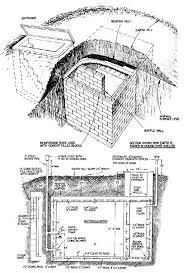 bomb shelter plans