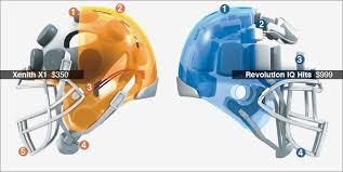 riddell revolution iq helmet