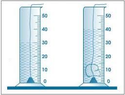 measurements volume