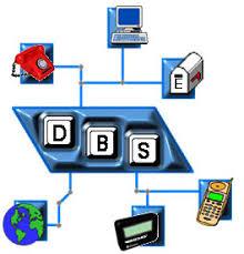 servers database