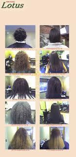 japanese straight hair