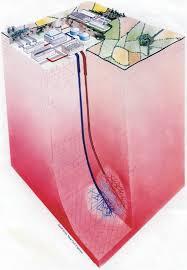 hot dry rock geothermal