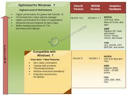microsoft windows graphics