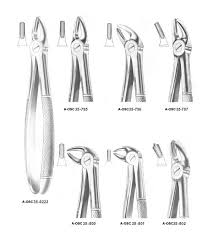 medical surgical equipment