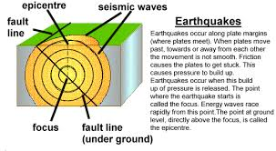 earthquakes picture