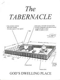 drawing of the tabernacle