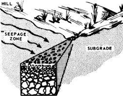 rubble drains