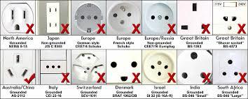 electrical sockets australia