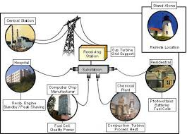 energy resources pictures