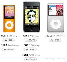 ipod with price