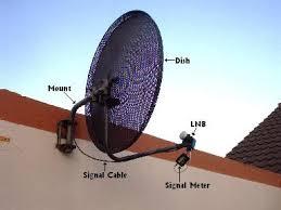 satellite receiver dishes