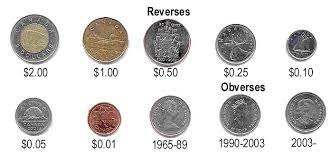 1967 canadian coins