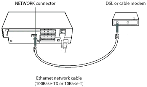 network cable ps2
