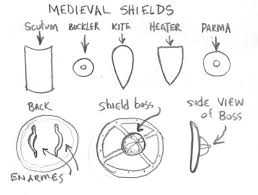 medieval shields pictures
