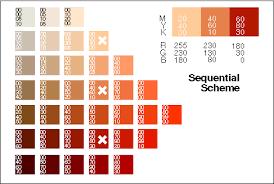 munsell charts