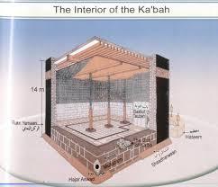 khana kaba pic