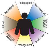 e learning framework