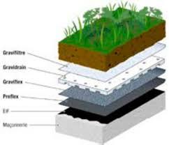geotextile filter