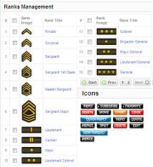 army rank list