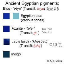 blue precious stones