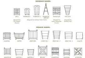 planters design