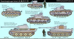 panzer german