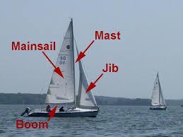 jib sailing