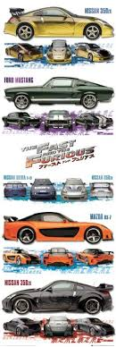 posters of fast cars