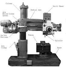 drill press parts