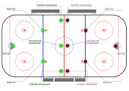 ice hockey rink pictures
