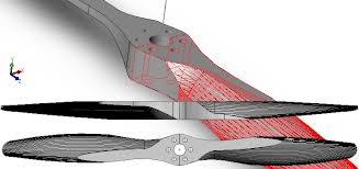 aircraft propeller design