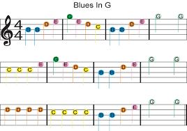 musical sheet notes