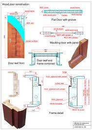 panel door construction