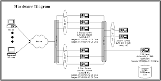 computer hardware diagrams