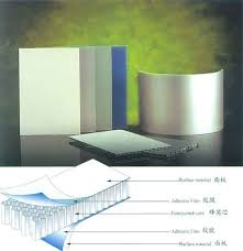 honeycomb sandwich panels
