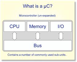 microcontroller burner