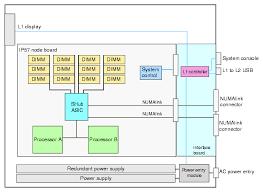 block diagram of cpu