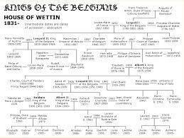 belgium family