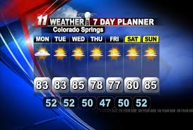 Colorado Springs Weather chart